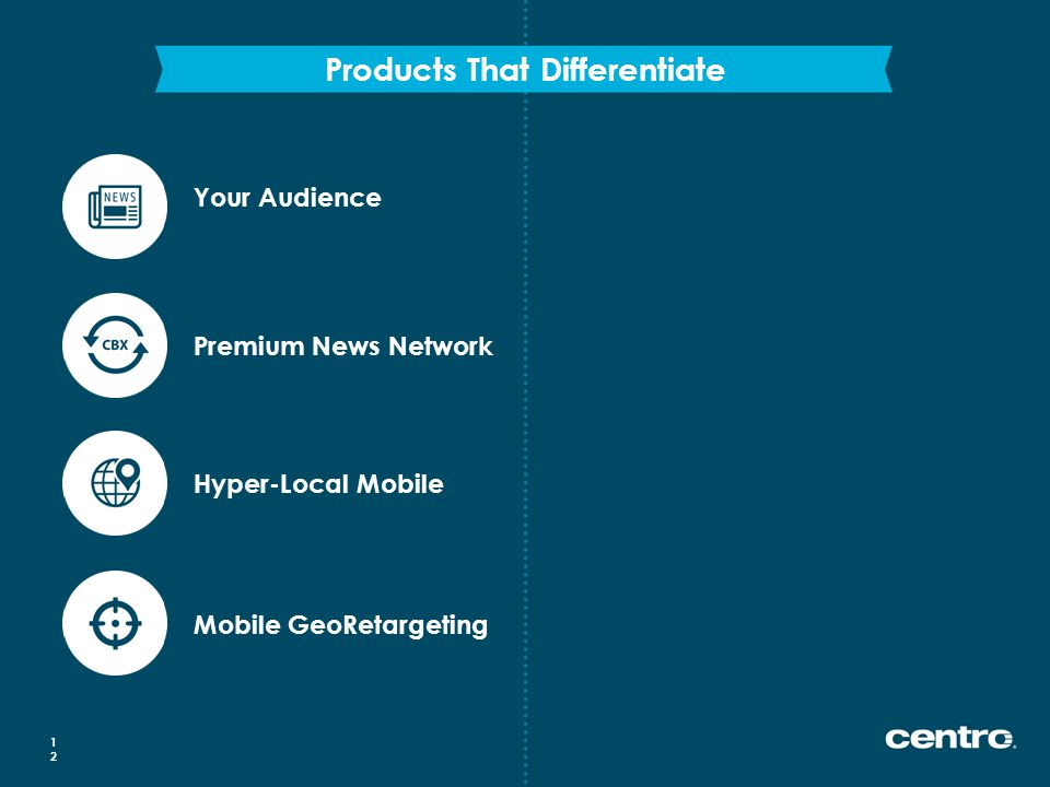 Products That Differentiate 12 Your Audience Premium News Network Hyper-Local Mobile Mobile GeoRetargeting