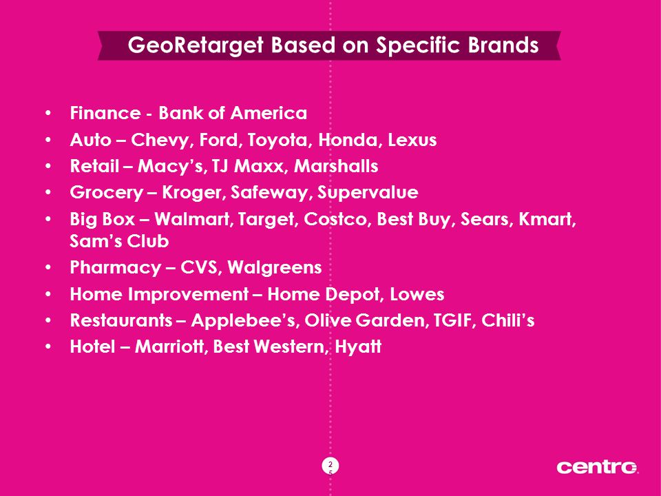 25 GeoRetarget Based on Specific Brands Finance - Bank of America Auto – Chevy, Ford, Toyota, Honda, Lexus Retail – Macy's, TJ Maxx, Marshalls Grocery