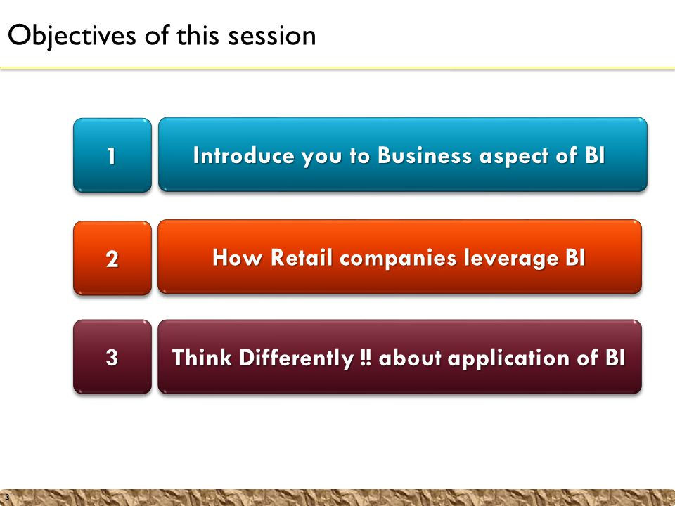 33 Objectives of this session33 22 11 Introduce you to Business aspect of BI How Retail companies leverage BI Think Differently !.