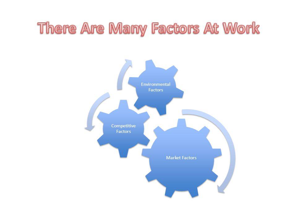 Market Factors Competitive Factors Environmental Factors