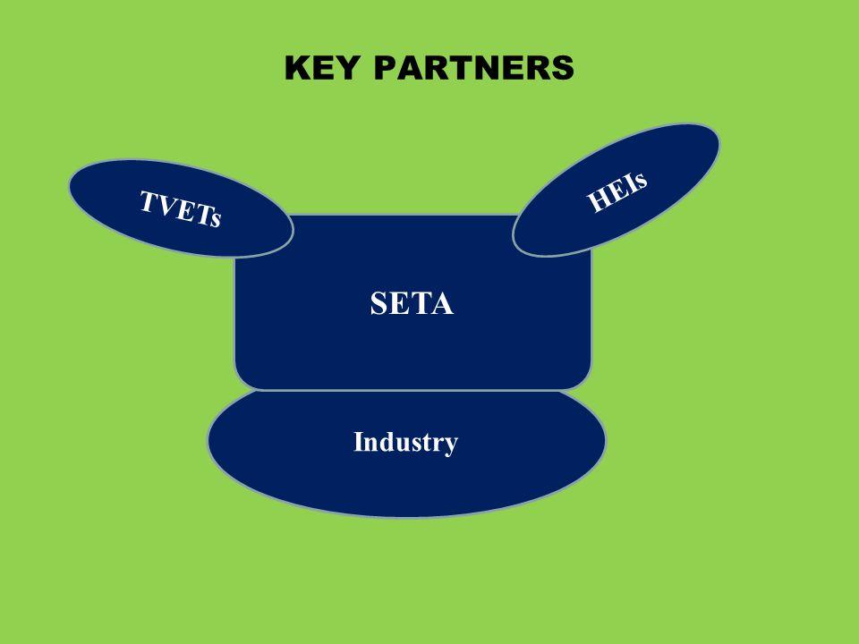 KEY PARTNERS Industry SETA TVETs HEIs