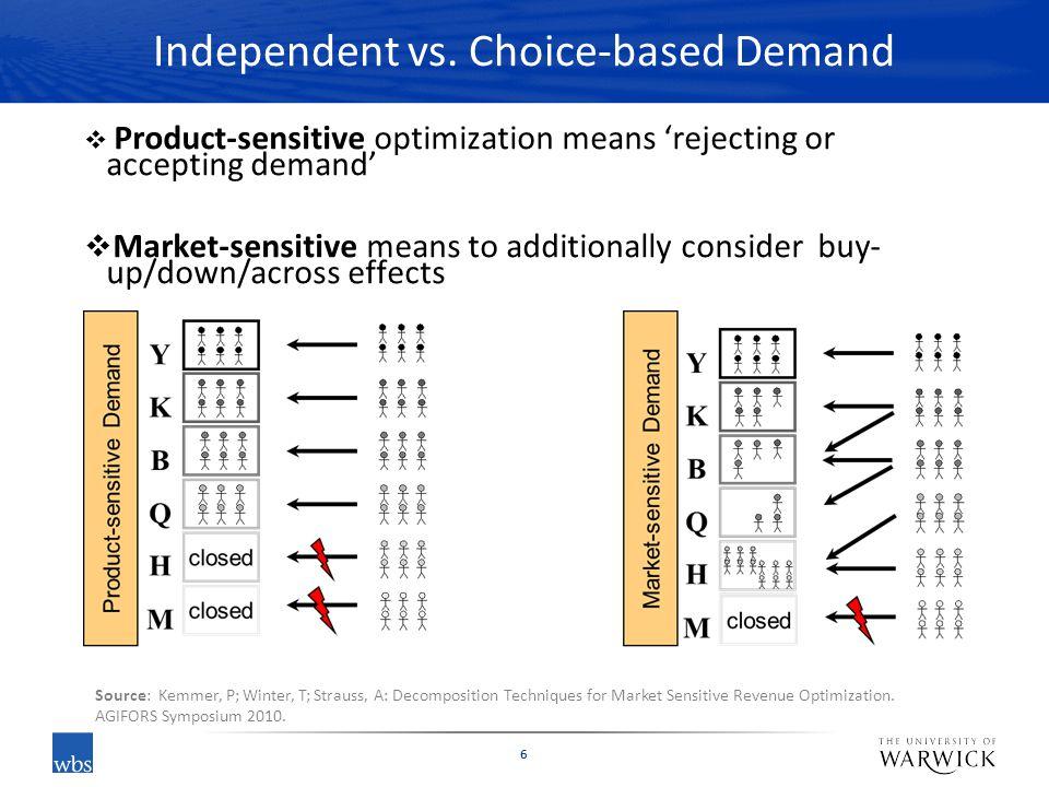 Independent vs. Choice-based Demand 6 Source: Kemmer, P; Winter, T; Strauss, A: Decomposition Techniques for Market Sensitive Revenue Optimization. AG