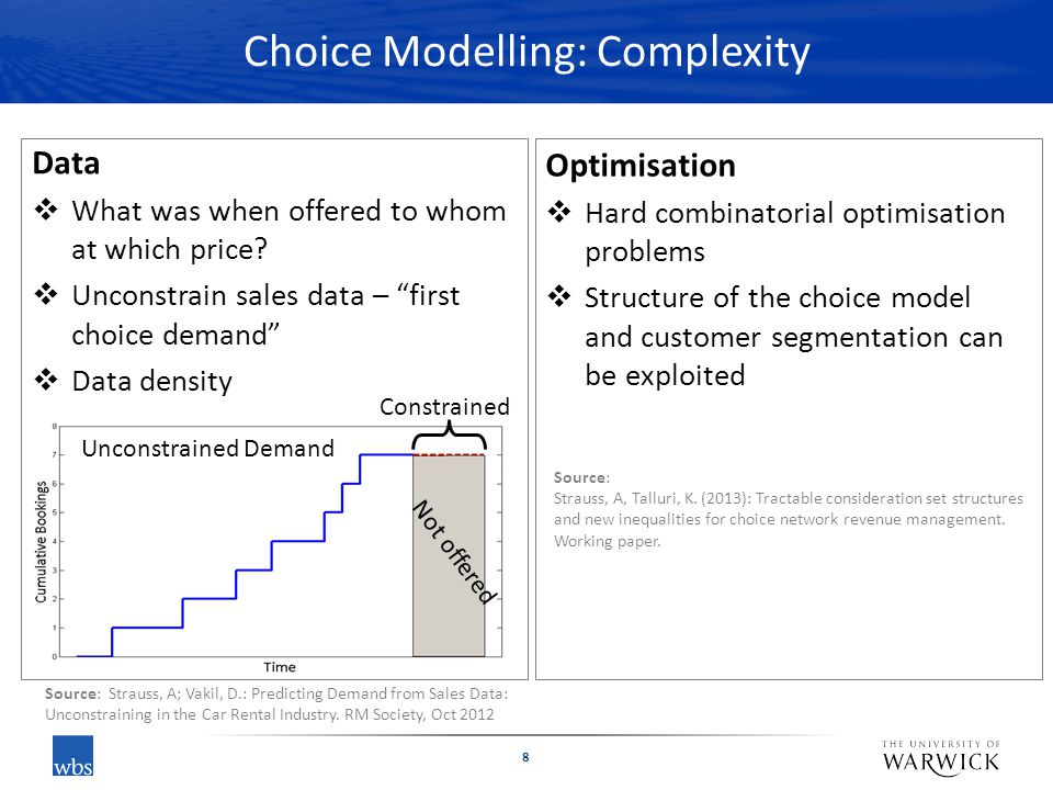 """Constrained Choice Modelling: Complexity Data  What was when offered to whom at which price?  Unconstrain sales data – """"first choice demand""""  Data"""