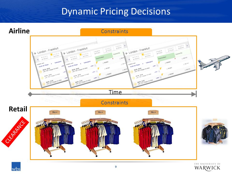 Dynamic Pricing Decisions 9 Airline Retail Time Constraints CLEARANCE Constraints