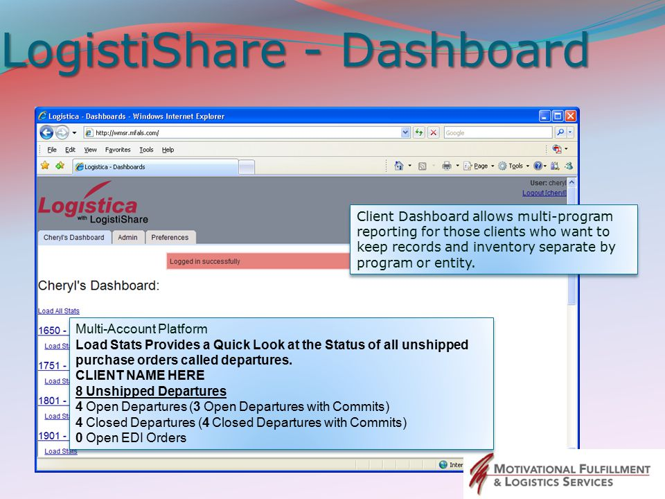 LogistiShare - Dashboard Client Dashboard allows multi-program reporting for those clients who want to keep records and inventory separate by program or entity.