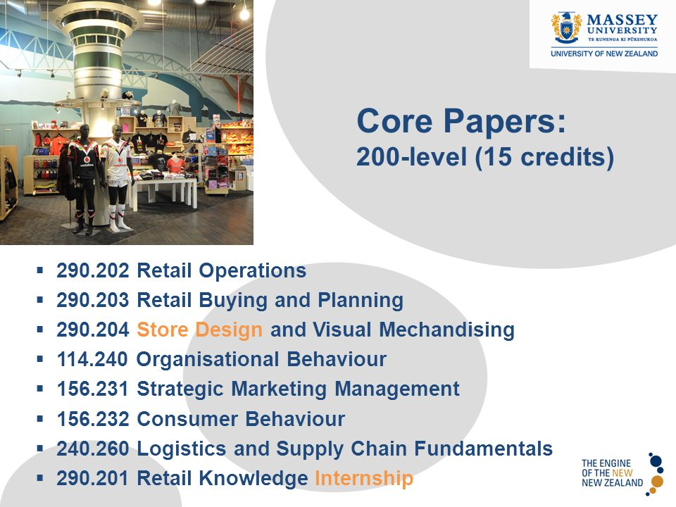  290.202 Retail Operations  290.203 Retail Buying and Planning  290.204 Store Design and Visual Mechandising  114.240 Organisational Behaviour  1