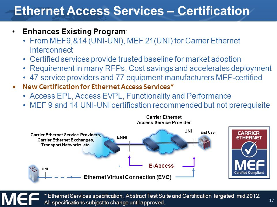 17 Ethernet Access Services – Certification Enhances Existing Program: From MEF9,&14 (UNI-UNI), MEF 21(UNI) for Carrier Ethernet Interconnect Certified services provide trusted baseline for market adoption Requirement in many RFPs, Cost savings and accelerates deployment 47 service providers and 77 equipment manufacturers MEF-certified New Certification for Ethernet Access Services* Access EPL, Access EVPL, Functionality and Performance MEF 9 and 14 UNI-UNI certification recommended but not prerequisite * Ethernet Services specification, Abstract Test Suite and Certification targeted mid 2012.