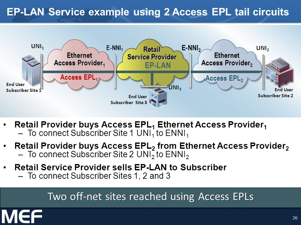 26 EP-LAN Service example using 2 Access EPL tail circuits Retail Provider buys Access EPL 1 Ethernet Access Provider 1 –To connect Subscriber Site 1 UNI 1 to ENNI 1 Retail Provider buys Access EPL 2 from Ethernet Access Provider 2 –To connect Subscriber Site 2 UNI 2 to ENNI 2 Retail Service Provider sells EP-LAN to Subscriber –To connect Subscriber Sites 1, 2 and 3 Ethernet Access Provider 1 Retail Service Provider E-NNI 1 Access EPL 1 Two off-net sites reached using Access EPLs Ethernet Access Provider 2 E-NNI 2 Access EPL 2 EP-LAN UNI 3 End User Subscriber Site 3 UNI 1 UNI 2 End User Subscriber Site 1 End User Subscriber Site 2