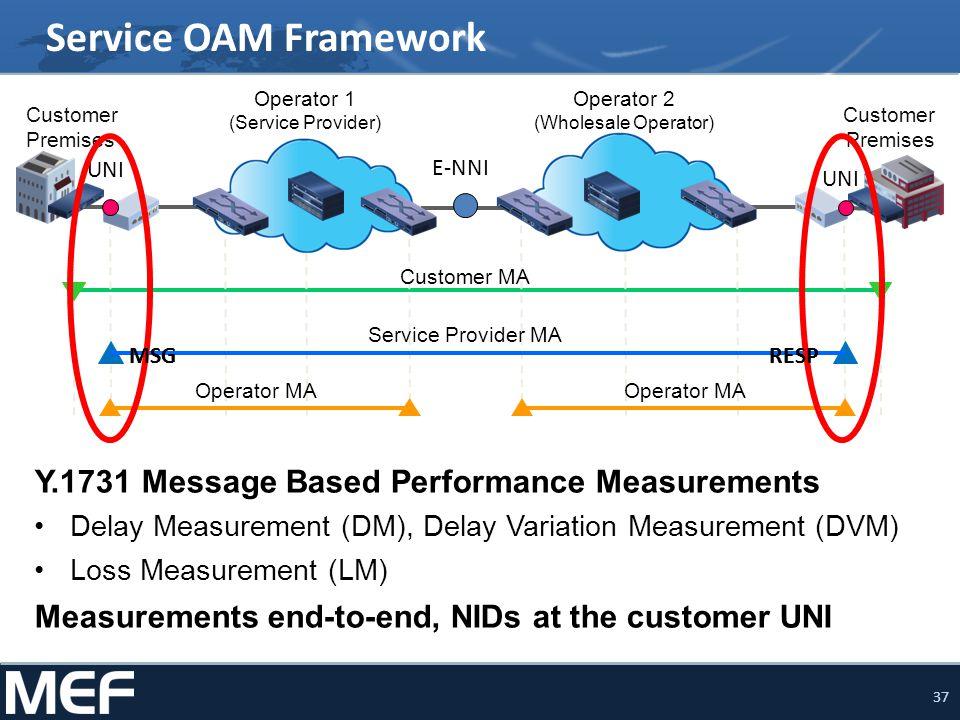 37 Service OAM Framework Operator 1 (Service Provider) Customer Premises Operator 2 (Wholesale Operator) Customer Premises E-NNI UNI Service Provider