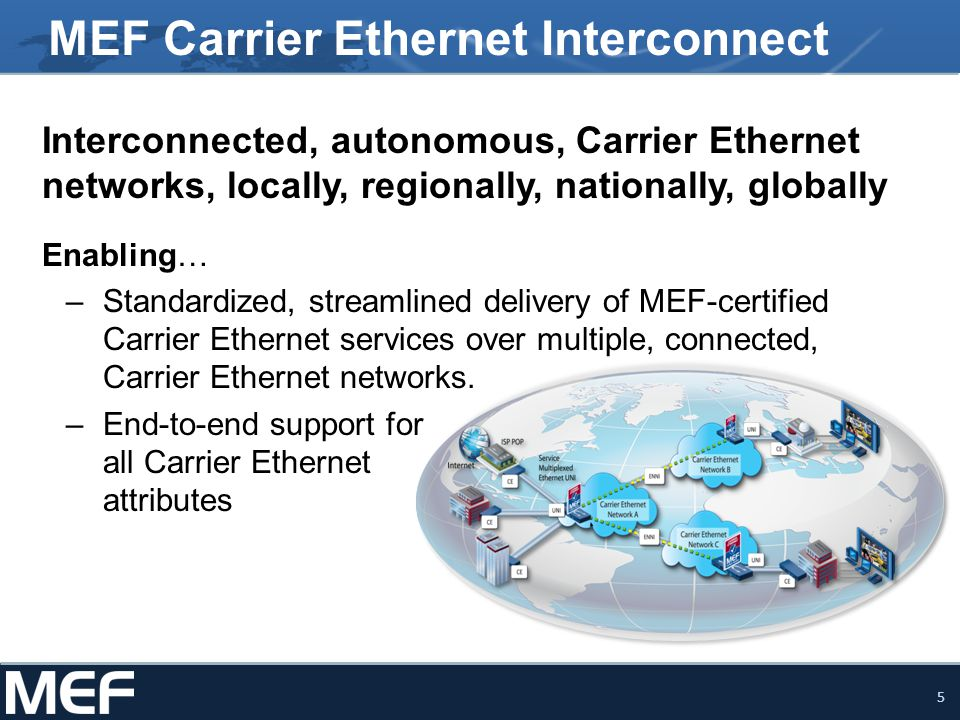 56 Members' Ethernet Business Services Kit MEF Resources