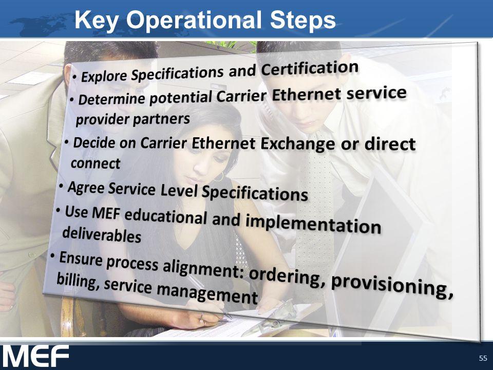 55 Key Operational Steps