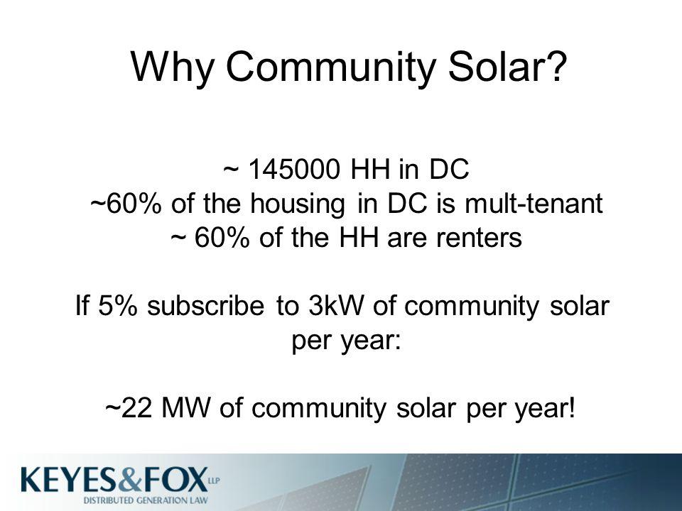 Simplified Model of Community Solar