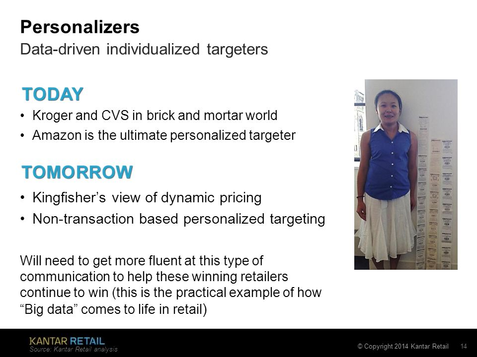 © Copyright 2014 Kantar Retail Personalizers Kroger and CVS in brick and mortar world Amazon is the ultimate personalized targeter Kingfisher's view of dynamic pricing Non-transaction based personalized targeting Will need to get more fluent at this type of communication to help these winning retailers continue to win (this is the practical example of how Big data comes to life in retail ) Data-driven individualized targeters Source: Kantar Retail analysis 14