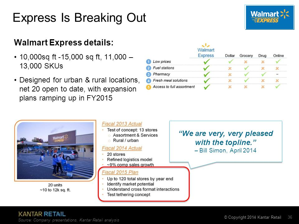 © Copyright 2014 Kantar Retail Express Is Breaking Out Walmart Express details: 10,000sq ft -15,000 sq ft, 11,000 – 13,000 SKUs Designed for urban & rural locations, net 20 open to date, with expansion plans ramping up in FY2015 36 Source: Company presentations, Kantar Retail analysis We are very, very pleased with the topline. – Bill Simon, April 2014 We are very, very pleased with the topline. – Bill Simon, April 2014