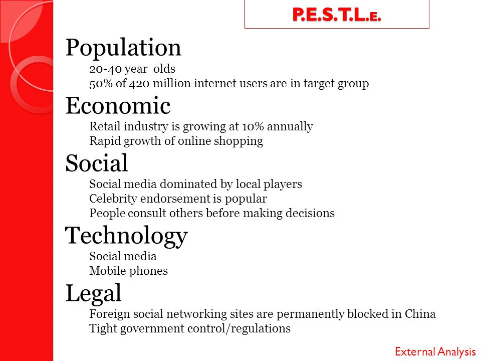 Population 20-40 year olds 50% of 420 million internet users are in target group Economic Retail industry is growing at 10% annually Rapid growth of o