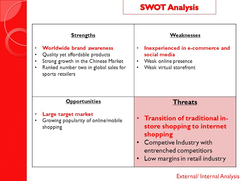 Strengths Worldwide brand awareness Quality yet affordable products Strong growth in the Chinese Market Ranked number two in global sales for sports r
