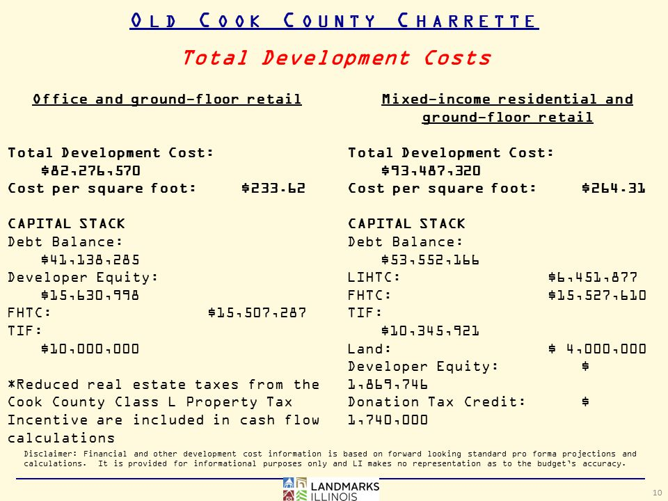 O LD C OOK C OUNTY C HARRETTE Total Development Costs 10 Mixed-income residential and ground-floor retail Total Development Cost: $93,487,320 Cost per square foot: $264.31 CAPITAL STACK Debt Balance: $53,552,166 LIHTC:$6,451,877 FHTC:$15,527,610 TIF: $10,345,921 Land:$ 4,000,000 Developer Equity:$ 1,869,746 Donation Tax Credit:$ 1,740,000 Office and ground-floor retail Total Development Cost: $82,276,570 Cost per square foot: $233.62 CAPITAL STACK Debt Balance: $41,138,285 Developer Equity: $15,630,998 FHTC:$15,507,287 TIF: $10,000,000 *Reduced real estate taxes from the Cook County Class L Property Tax Incentive are included in cash flow calculations Disclaimer: Financial and other development cost information is based on forward looking standard pro forma projections and calculations.