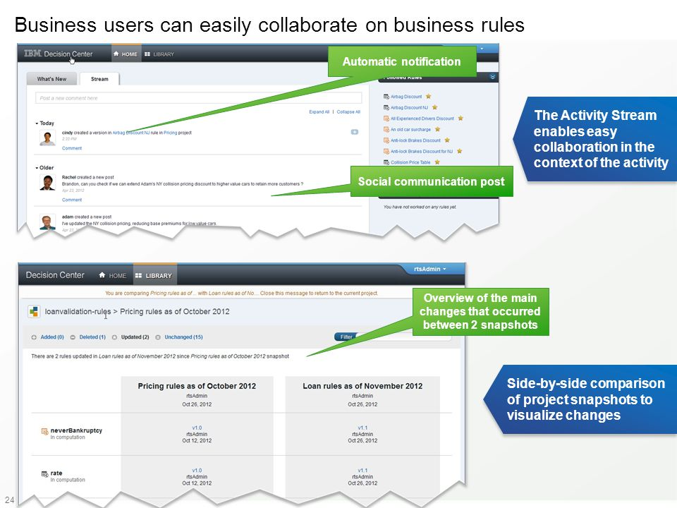 24 Business users can easily collaborate on business rules Automatic notification Social communication post The Activity Stream enables easy collabora
