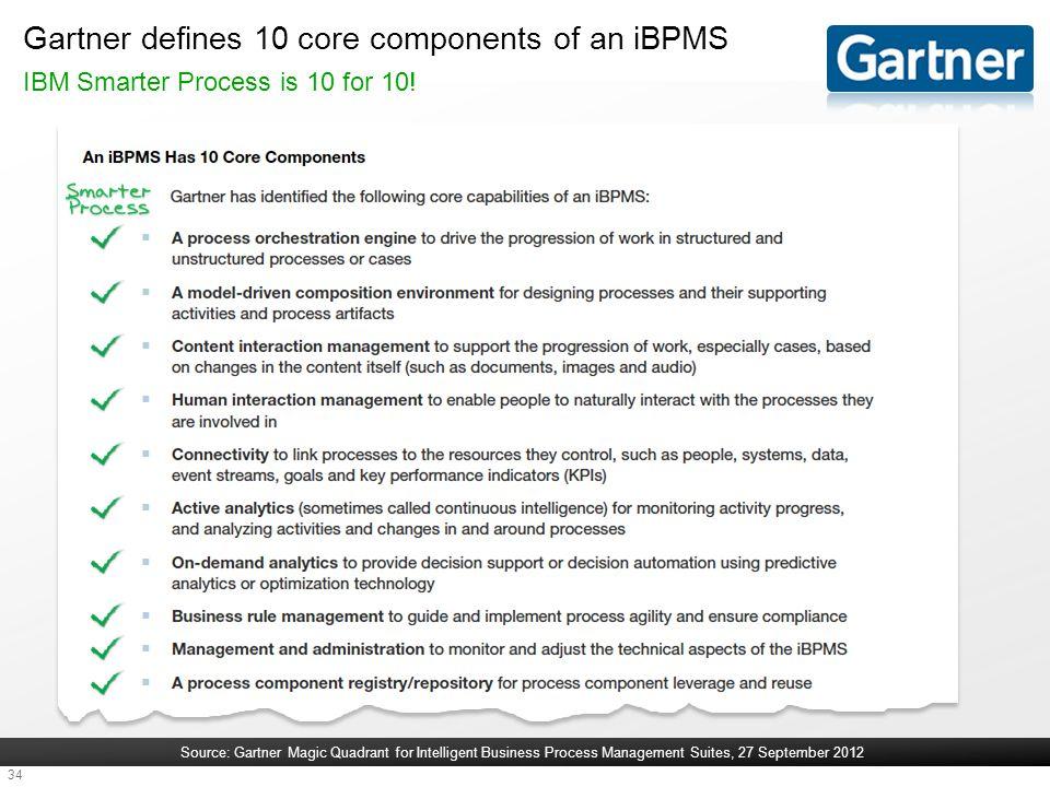 34 Gartner defines 10 core components of an iBPMS IBM Smarter Process is 10 for 10! Source: Gartner Magic Quadrant for Intelligent Business Process Ma