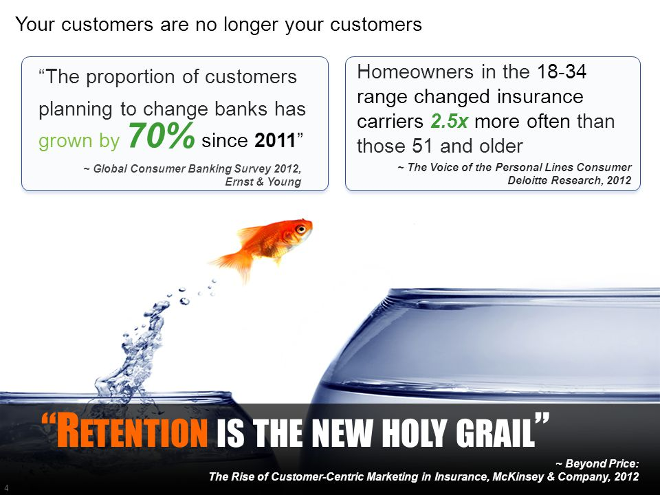 """4 Your customers are no longer your customers ~ Global Consumer Banking Survey 2012, Ernst & Young """"The proportion of customers planning to change ban"""