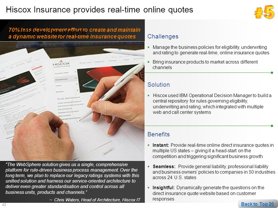 43 Hiscox Insurance provides real-time online quotes Challenges  Manage the business policies for eligibility, underwriting and rating to generate re
