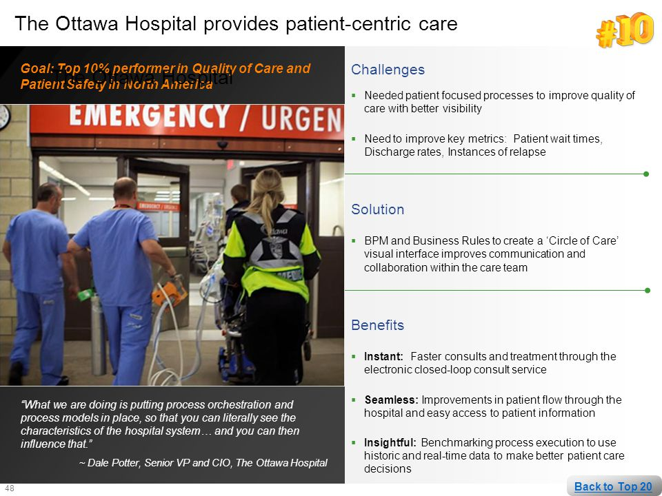 48 The Ottawa Hospital provides patient-centric care Challenges  Needed patient focused processes to improve quality of care with better visibility 