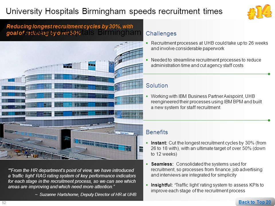 52 University Hospitals Birmingham speeds recruitment times Challenges  Recruitment processes at UHB could take up to 26 weeks and involve considerab