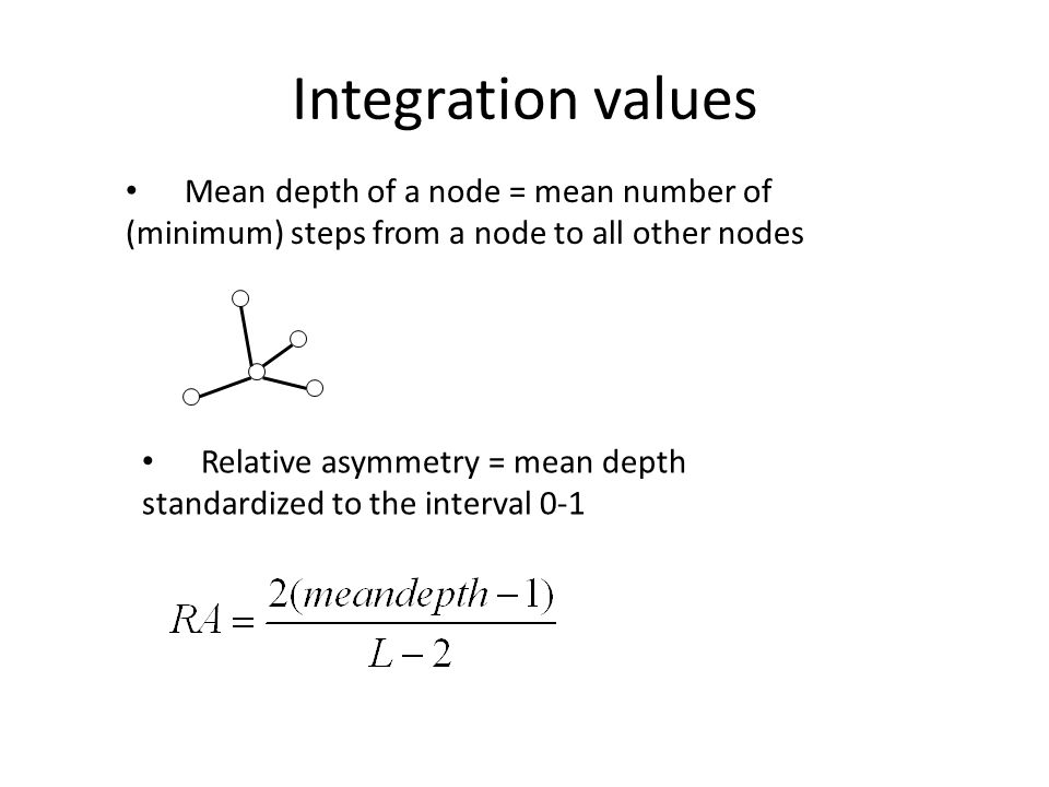 Integration values Mean depth of a node = mean number of (minimum) steps from a node to all other nodes Relative asymmetry = mean depth standardized to the interval 0-1