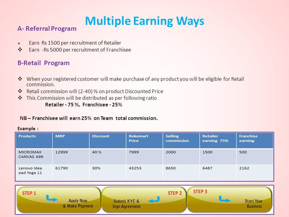 Multiple Earning Ways A- Referral Program  Earn Rs 1500 per recruitment of Retailer  Earn -Rs 5000 per recruitment of Franchisee B-Retail Program  When your registered customer will make purchase of any product you will be eligible for Retail commission.
