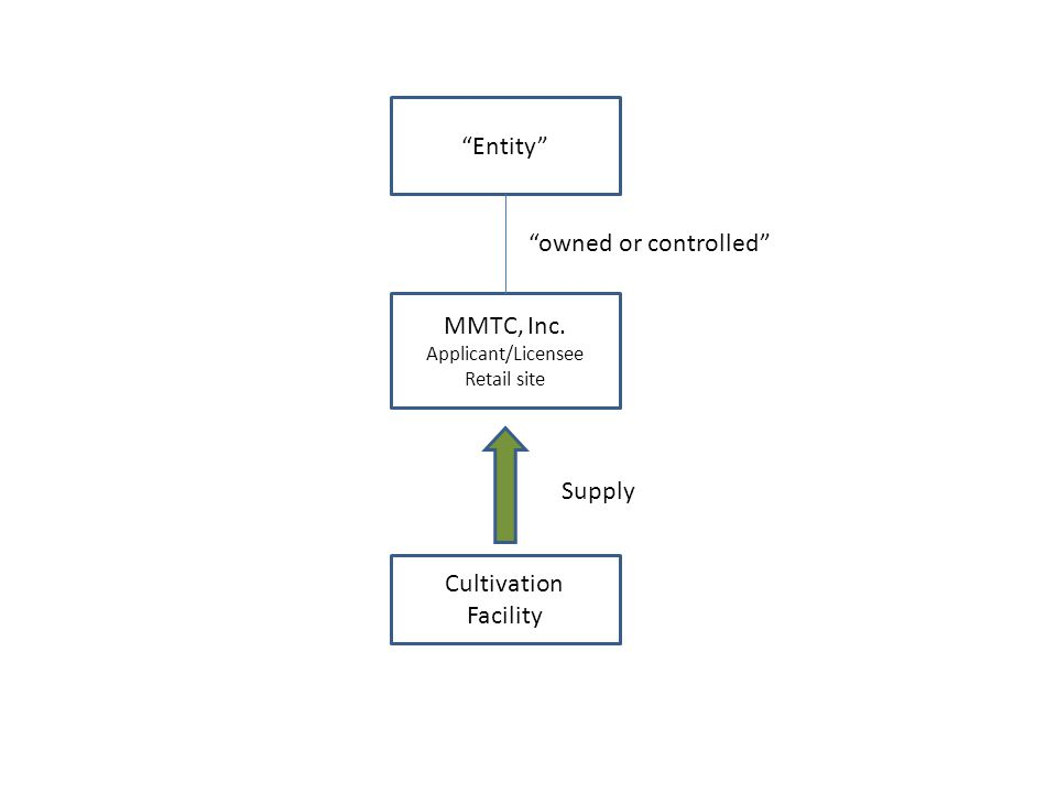 Supply MMTC, Inc.
