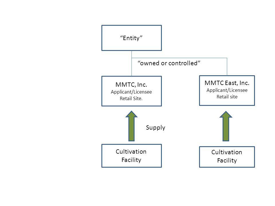 Supply MMTC, Inc.