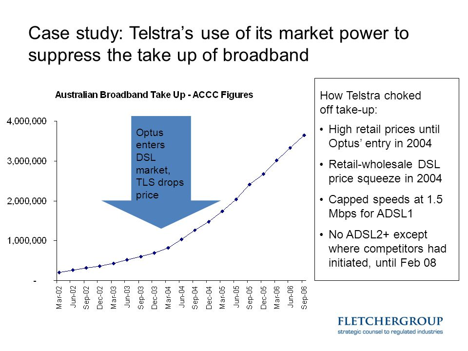 Case study: Telstra's use of its market power to suppress the take up of broadband Optus enters DSL market, TLS drops price High retail prices until O