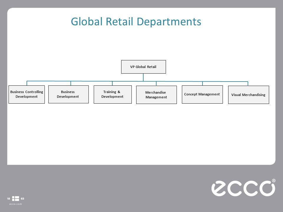 Global Retail Departments Business Development Business Controlling Development VP Global Retail Training & Development Merchandise Management Visual Merchandising Concept Management