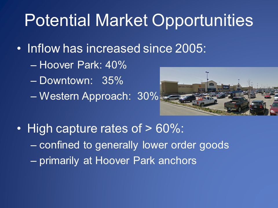 Potential Market Opportunities Inflow has increased since 2005: –Hoover Park: 40% –Downtown: 35% –Western Approach: 30% High capture rates of > 60%: –