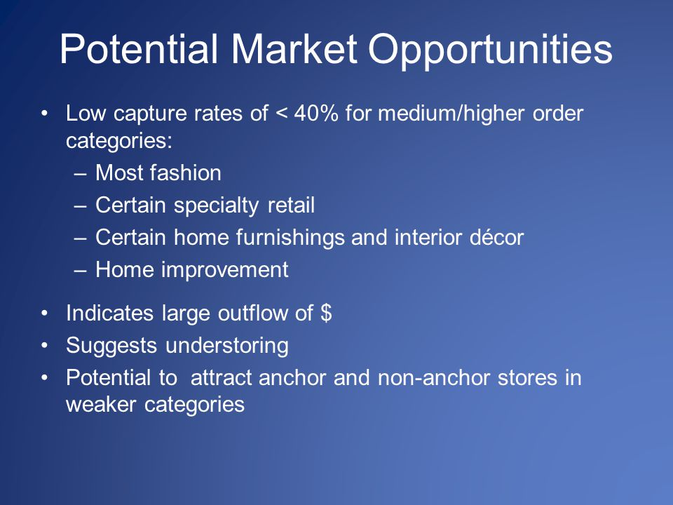 Potential Market Opportunities Low capture rates of < 40% for medium/higher order categories: –Most fashion –Certain specialty retail –Certain home furnishings and interior décor –Home improvement Indicates large outflow of $ Suggests understoring Potential to attract anchor and non-anchor stores in weaker categories