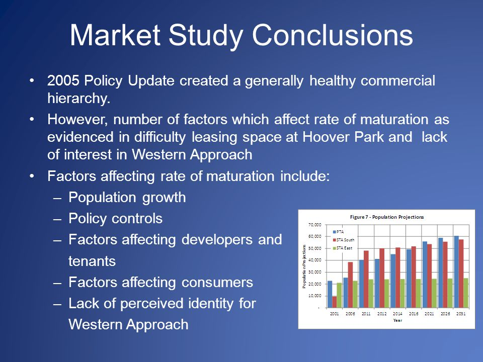 Market Study Conclusions 2005 Policy Update created a generally healthy commercial hierarchy.