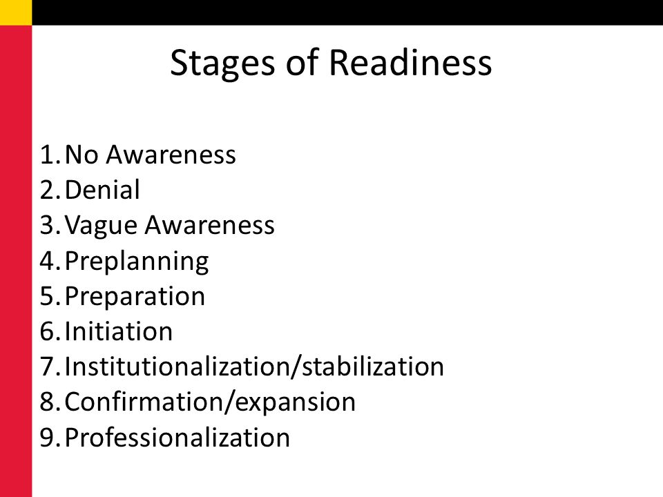 Stages of Readiness 1.No Awareness 2.Denial 3.Vague Awareness 4.Preplanning 5.Preparation 6.Initiation 7.Institutionalization/stabilization 8.Confirmation/expansion 9.Professionalization