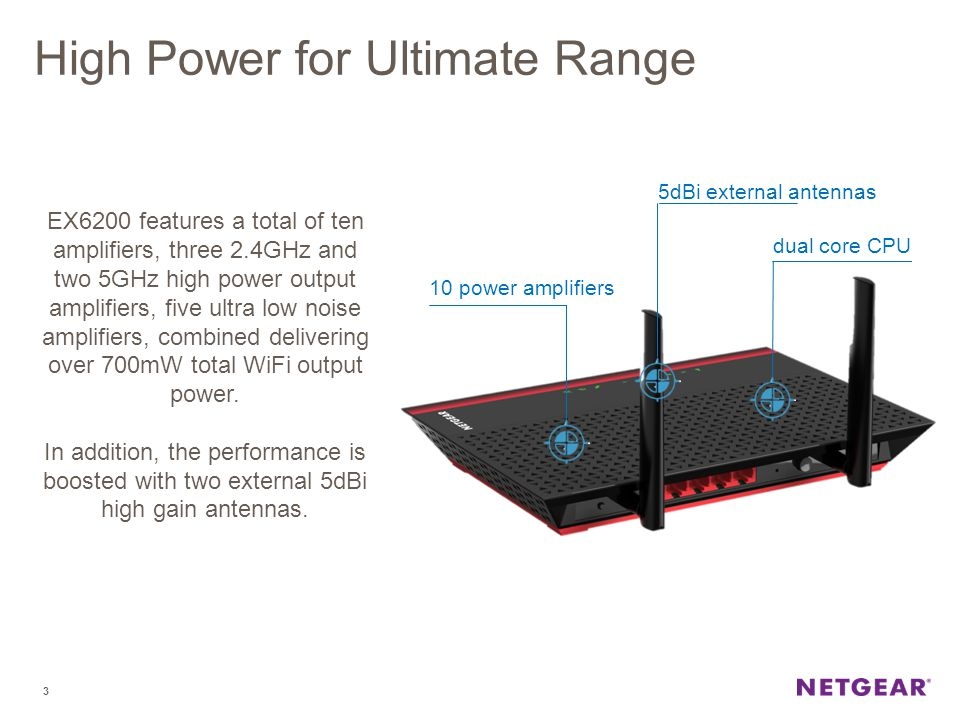 High Power for Ultimate Range 3 EX6200 features a total of ten amplifiers, three 2.4GHz and two 5GHz high power output amplifiers, five ultra low nois