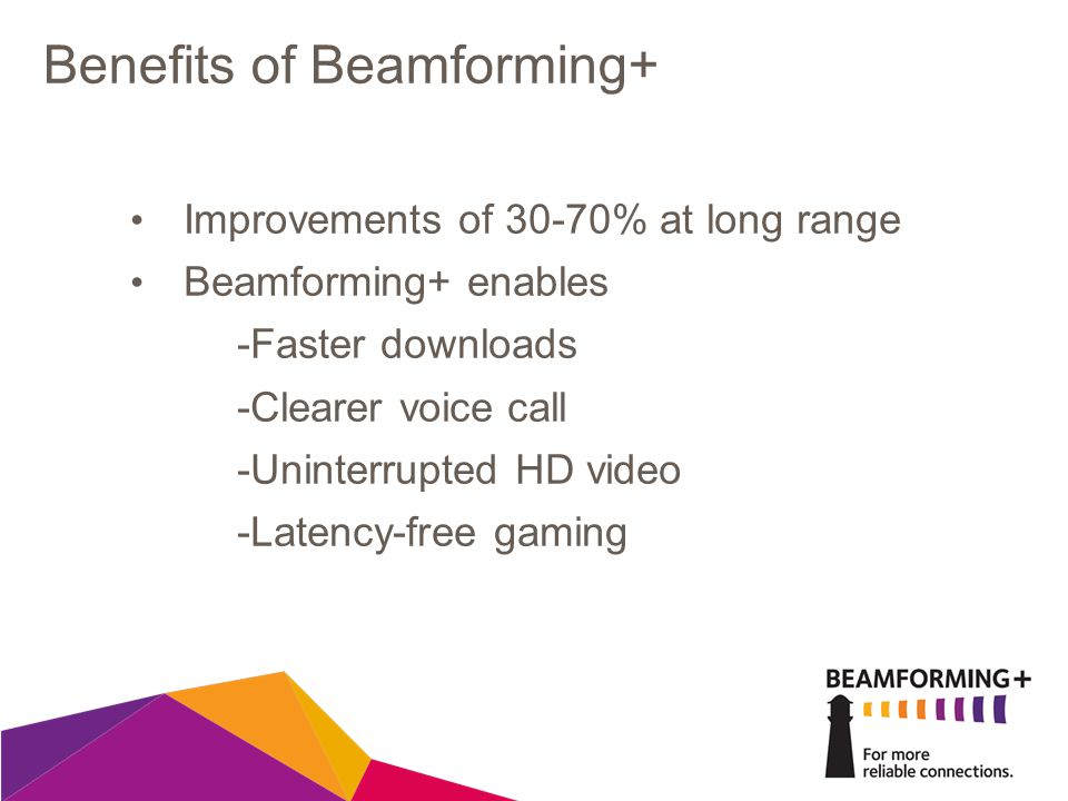 Benefits of Beamforming+ Improvements of 30-70% at long range Beamforming+ enables -Faster downloads -Clearer voice call -Uninterrupted HD video -Late