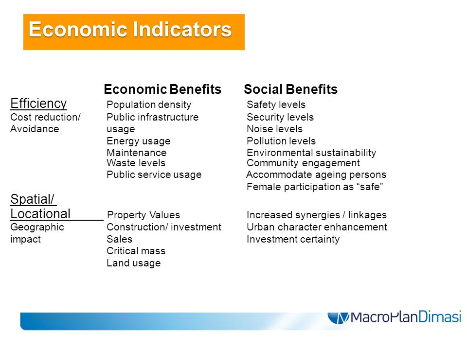 Economic BenefitsSocial Benefits Efficiency Population density Safety levels Cost reduction/ Public infrastructure Security levels Avoidance usage Noise levels Energy usage Pollution levels Maintenance Environmental sustainability Waste levels Community engagement Public service usage Accommodate ageing persons Female participation as safe Spatial/ Locational Property Values Increased synergies / linkages Geographic Construction/ investment Urban character enhancement impact Sales Investment certainty Critical mass Land usage Economic Indicators