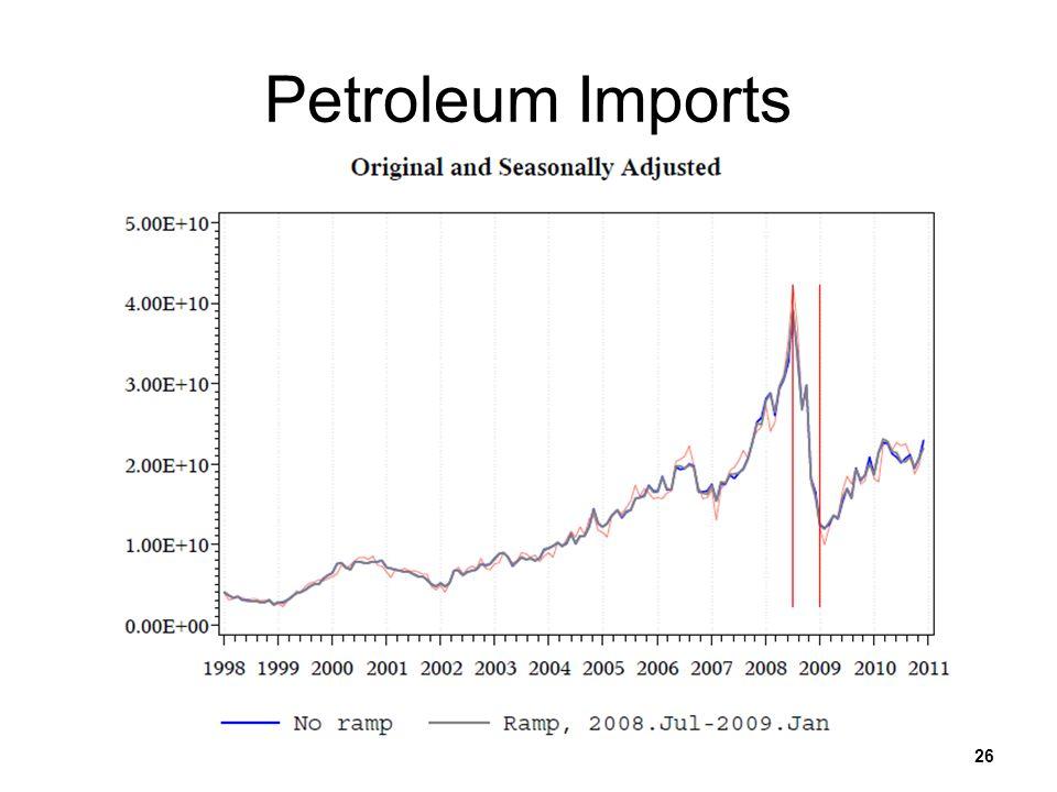 Petroleum Imports 26