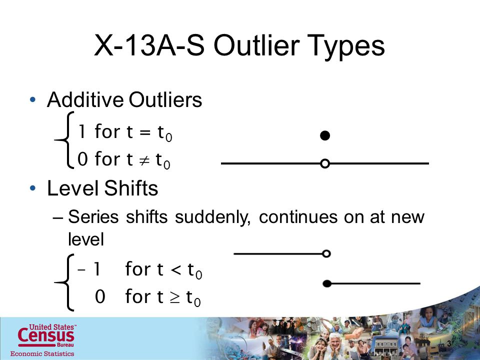 X-13A-S Outlier Types Additive Outliers 1 for t = t 0 0 for t  t 0 Level Shifts –Series shifts suddenly, continues on at new level – 1 for t < t 0 0 for t  t 0 3