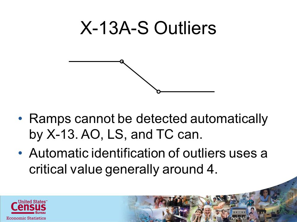 X-13A-S Outliers Ramps cannot be detected automatically by X-13.