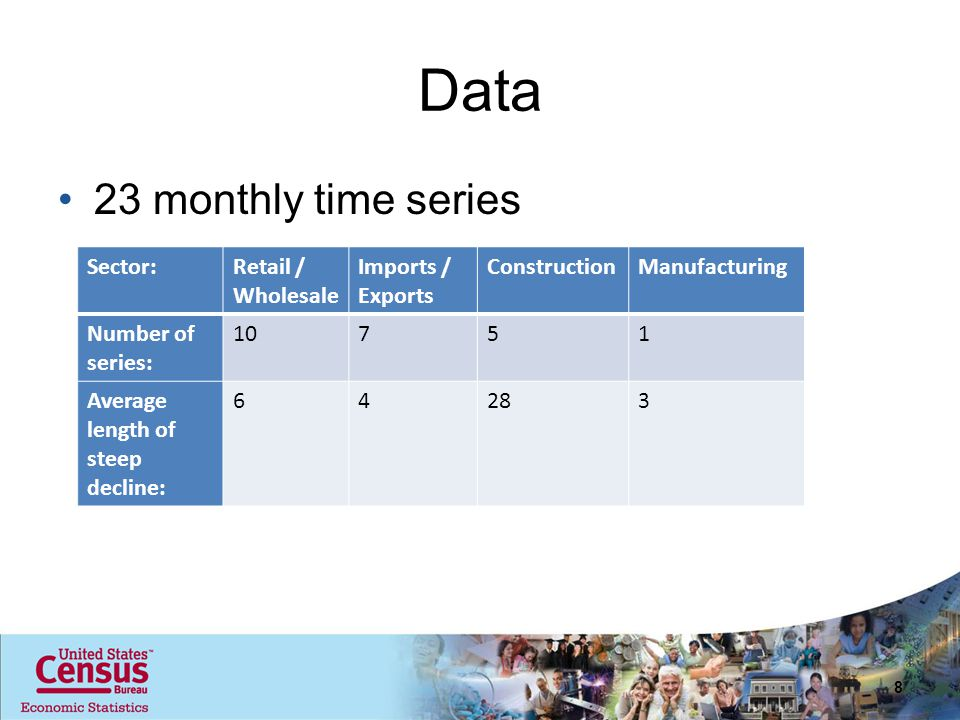 Data 23 monthly time series Sector:Retail / Wholesale Imports / Exports ConstructionManufacturing Number of series: 10751 Average length of steep decline: 64283 8