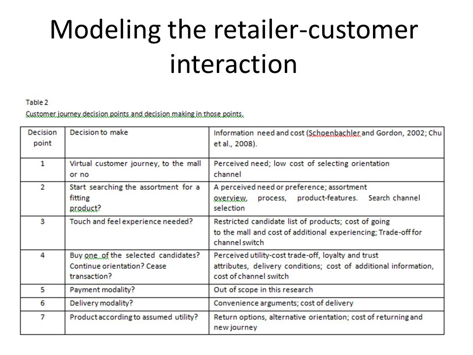 Modeling the retailer-customer interaction