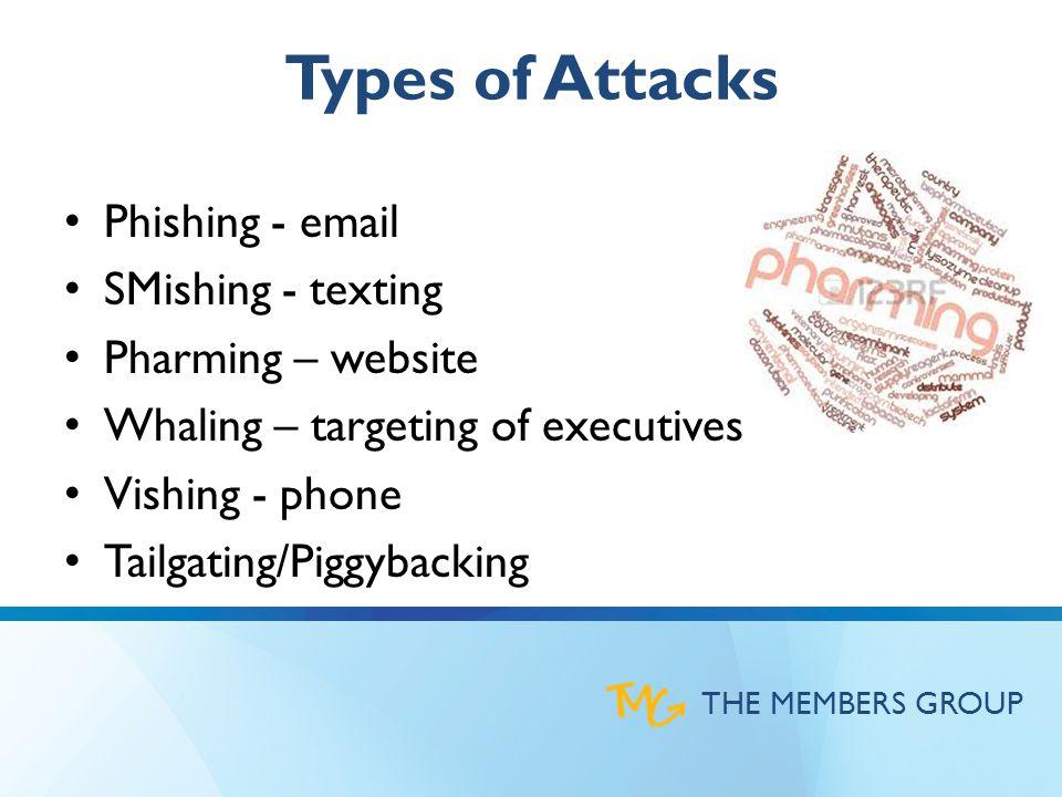 THE MEMBERS GROUP Types of Attacks Phishing - email SMishing - texting Pharming – website Whaling – targeting of executives Vishing - phone Tailgating