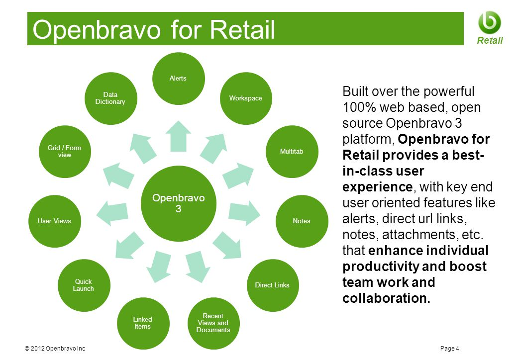 © 2012 Openbravo Inc Page 25 Retail Enterprise Management RETAIL CRM Key functionality includes Customer information, including contact persons, addresses, payment terms, account balance, credit information, and more Customer classification based on Categories Unlimited options to expand the available information with additional fields or information Customer ordering history, with detailed information about dates, prices and quantities