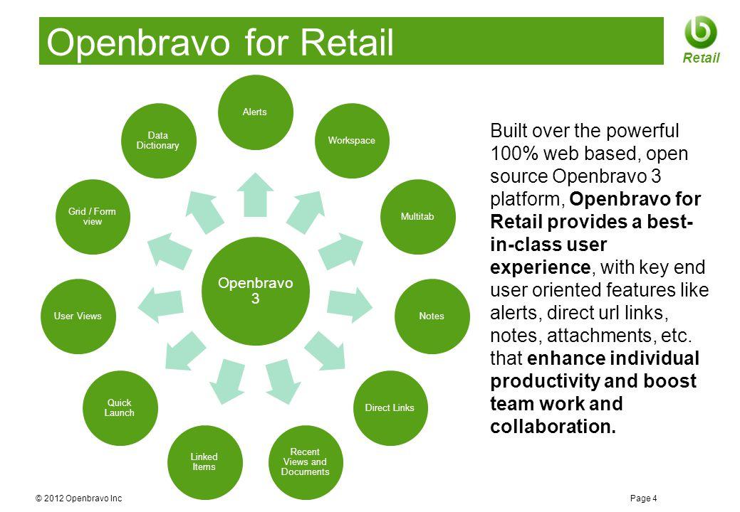 © 2012 Openbravo Inc Page 5 Retail Agenda Introduction Merchandise Lifecycle Supply Chain Management Multichannel Enterprise Management Retail Intelligence Architecture
