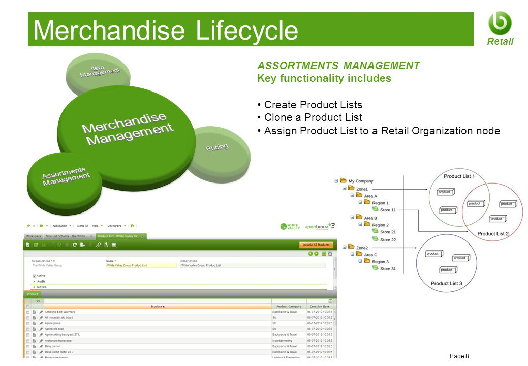 © 2012 Openbravo Inc Page 8 Retail Merchandise Lifecycle ASSORTMENTS MANAGEMENT Key functionality includes Create Product Lists Clone a Product List A