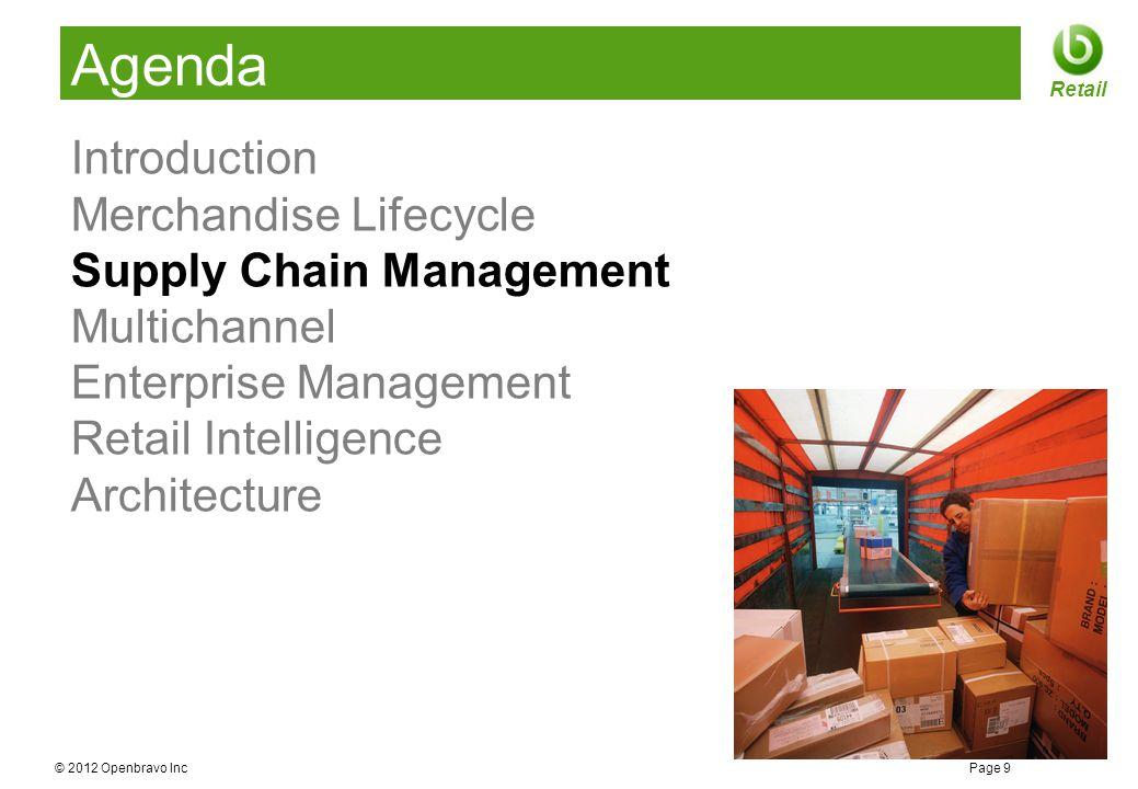 © 2012 Openbravo Inc Page 20 Retail Agenda Introduction Merchandise Lifecycle Supply Chain Management Multichannel Enterprise Management Retail Intelligence Architecture